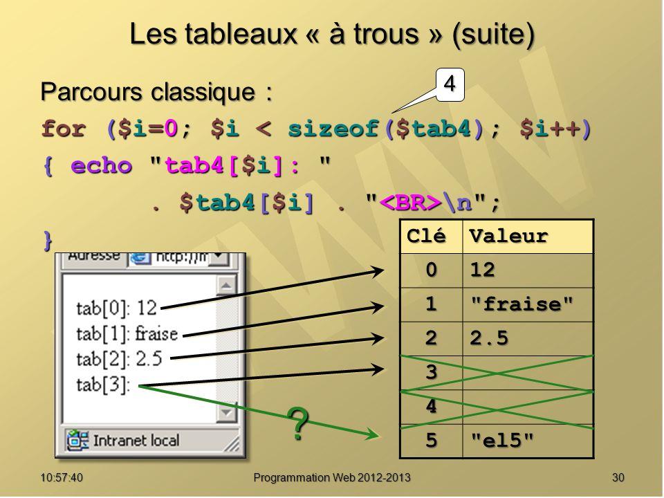 3010:59:29 Programmation Web 2012-2013 Les tableaux « à trous » (suite) Parcours classique : for ($i=0; $i < sizeof($tab4); $i++) { echo