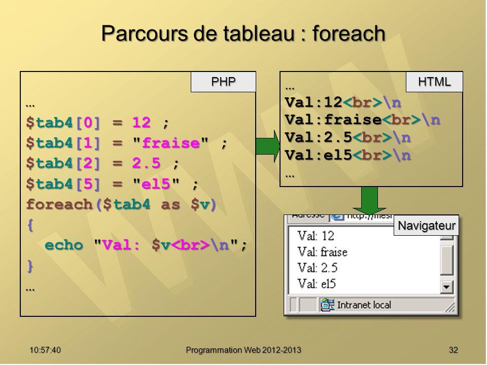 3210:59:29 Programmation Web 2012-2013 Parcours de tableau : foreach … $tab4[0] = 12 ; $tab4[1] =