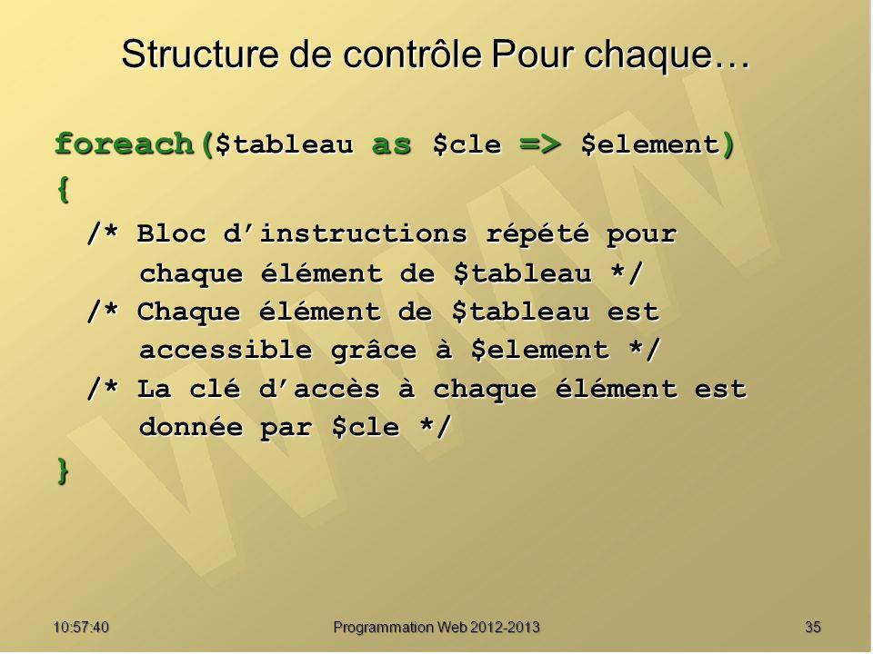3510:59:29 Programmation Web 2012-2013 Structure de contrôle Pour chaque… foreach( $tableau as $cle => $element ) { /* Bloc dinstructions répété pour