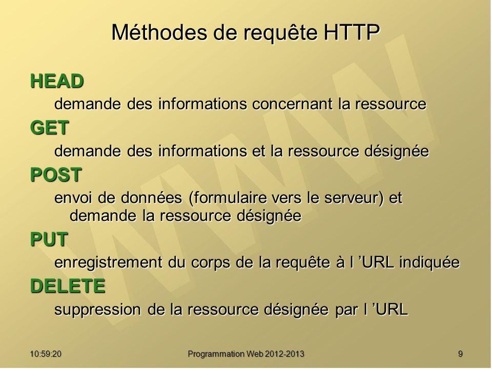 1011:00:56 Programmation Web 2012-2013 Exemple de requête HTTP GET / HTTP/1.0 GET / HTTP/1.0 Ligne blanche Ligne blanche HEAD /page1.html HTTP/1.0 HEAD /page1.html HTTP/1.0 User-Agent: Mozilla/5.0 (Windows; U; Windows NT 5.1; en-US; rv:1.7.7) Gecko/20050414 Firefox/1.0.3 User-Agent: Mozilla/5.0 (Windows; U; Windows NT 5.1; en-US; rv:1.7.7) Gecko/20050414 Firefox/1.0.3 Ligne blanche Ligne blanche