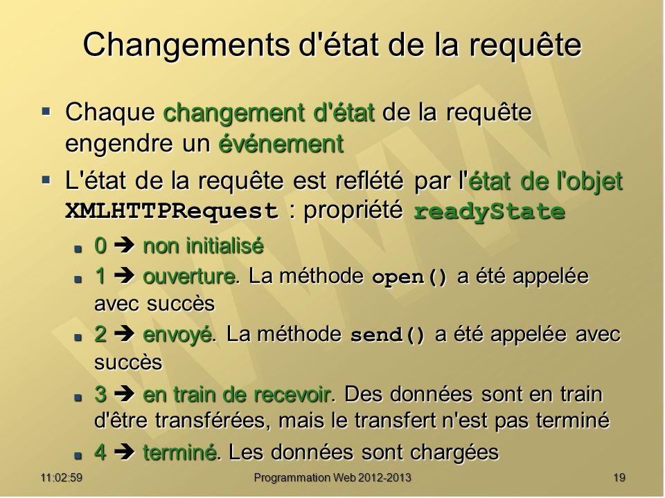 1911:04:45 Programmation Web 2012-2013 Changements d'état de la requête Chaque changement d'état de la requête engendre un événement Chaque changement