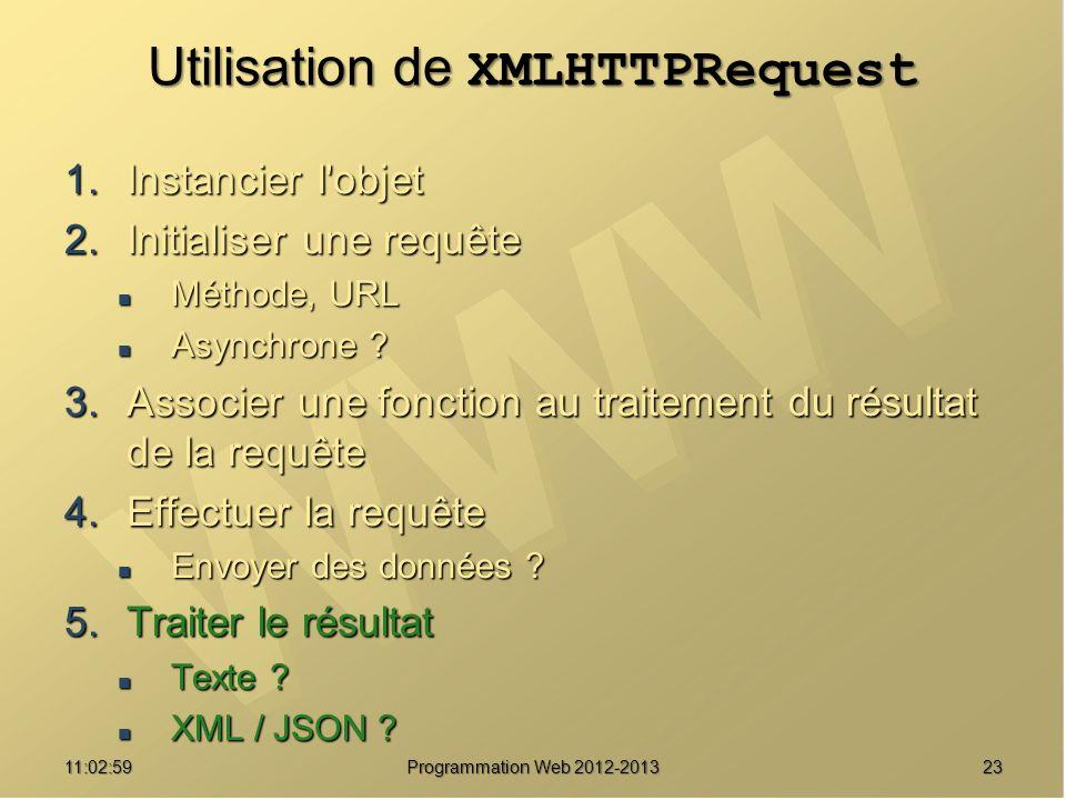 2311:04:45 Programmation Web 2012-2013 Utilisation de XMLHTTPRequest 1.Instancier l'objet 2.Initialiser une requête Méthode, URL Méthode, URL Asynchro