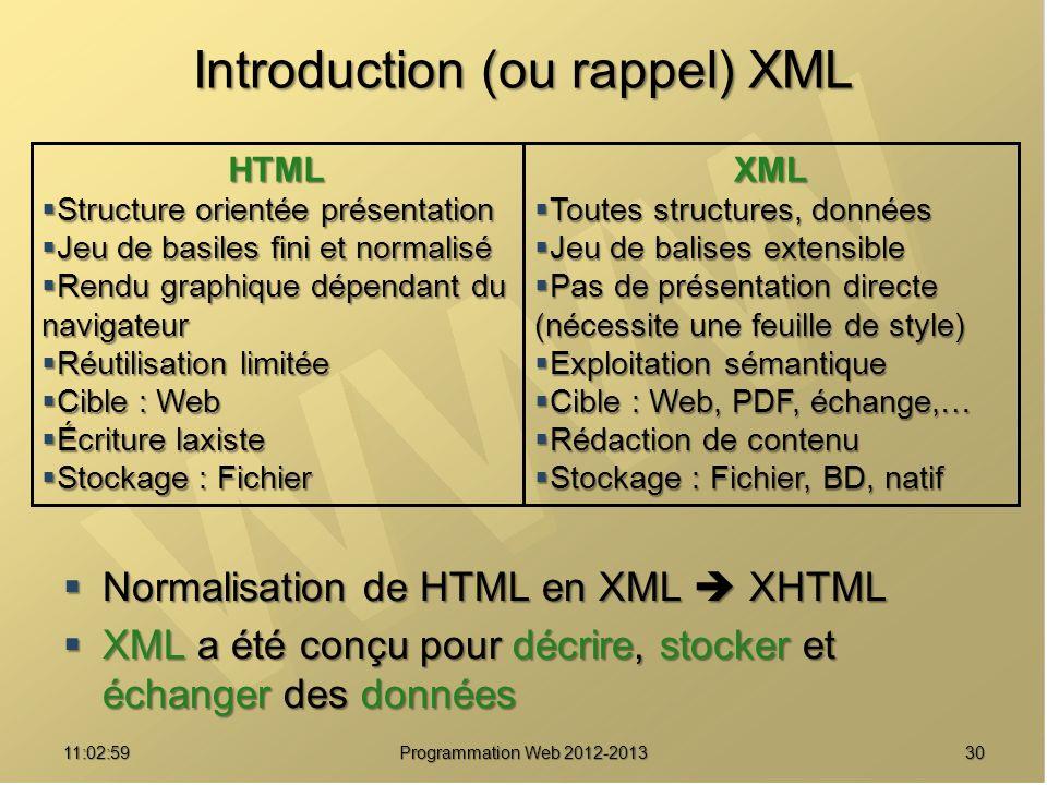 3011:04:45 Programmation Web 2012-2013 Introduction (ou rappel) XML Normalisation de HTML en XML XHTML Normalisation de HTML en XML XHTML XML a été co