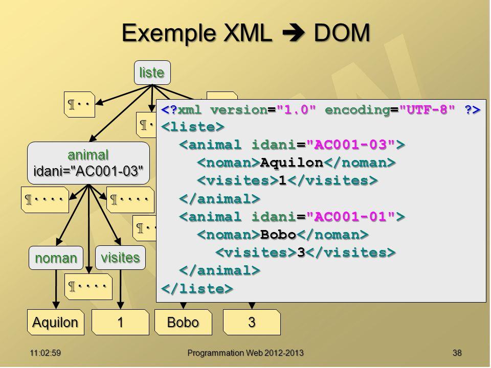 11:04:45 Programmation Web 2012-2013 Exemple XML DOM liste animalidani=