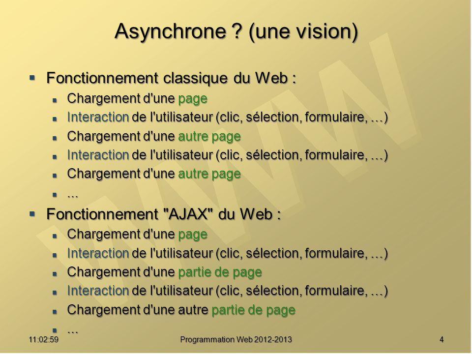 411:04:45 Programmation Web 2012-2013 Asynchrone ? (une vision) Fonctionnement classique du Web : Fonctionnement classique du Web : Chargement d'une p