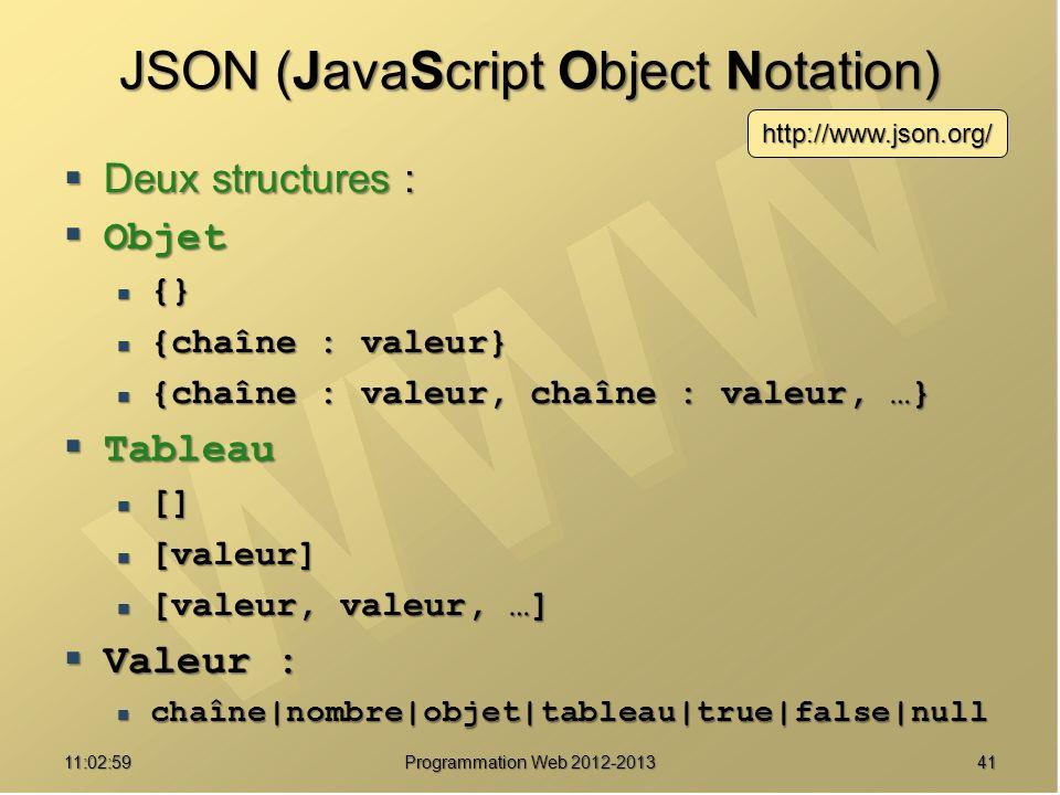 4111:04:45 Programmation Web 2012-2013 JSON (JavaScript Object Notation) Deux structures : Deux structures : Objet Objet {} {} {chaîne : valeur} {chaîne : valeur} {chaîne : valeur, chaîne : valeur, …} {chaîne : valeur, chaîne : valeur, …} Tableau Tableau [] [] [valeur] [valeur] [valeur, valeur, …] [valeur, valeur, …] Valeur : Valeur : chaîne|nombre|objet|tableau|true|false|null chaîne|nombre|objet|tableau|true|false|null http://www.json.org/