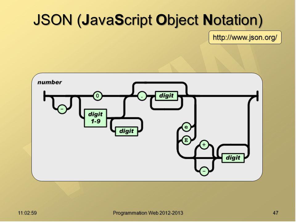 4711:04:45 Programmation Web 2012-2013 JSON (JavaScript Object Notation) http://www.json.org/