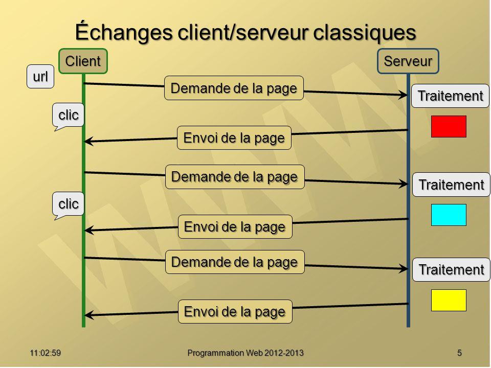 511:04:45 Programmation Web 2012-2013 Échanges client/serveur classiques Demande de la page Envoi de la page ClientServeur Traitement url Demande de la page Envoi de la page Traitement Demande de la page Envoi de la page Traitement clic clic