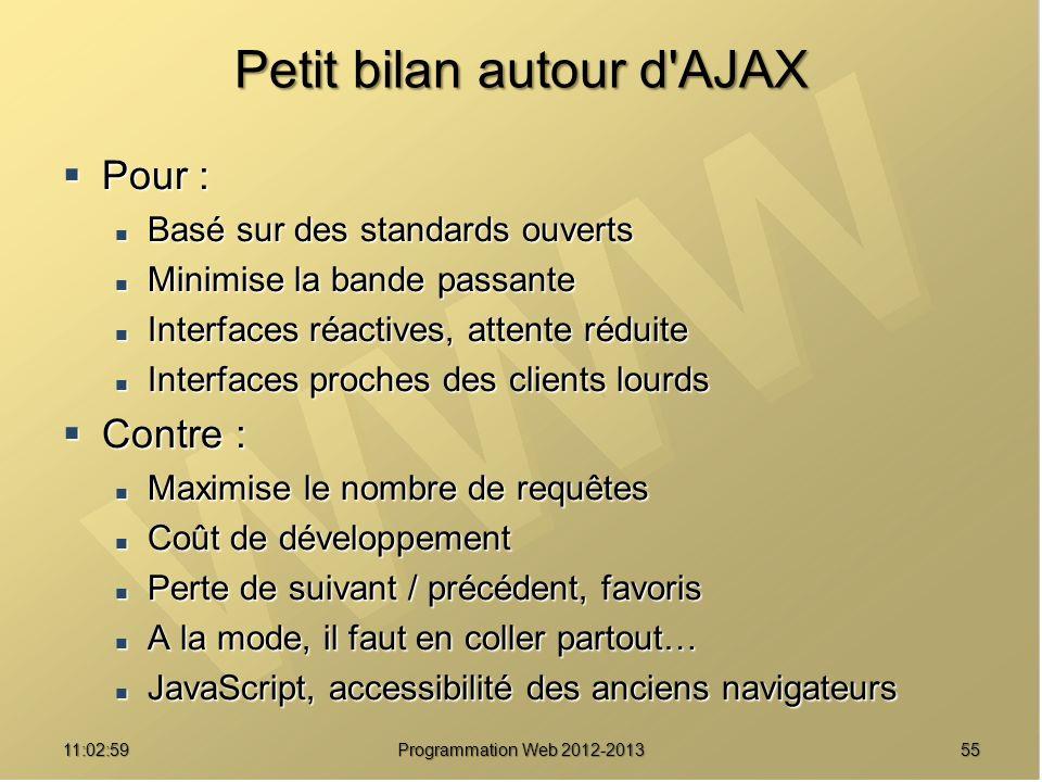 5511:04:45 Programmation Web 2012-2013 Petit bilan autour d'AJAX Pour : Pour : Basé sur des standards ouverts Basé sur des standards ouverts Minimise