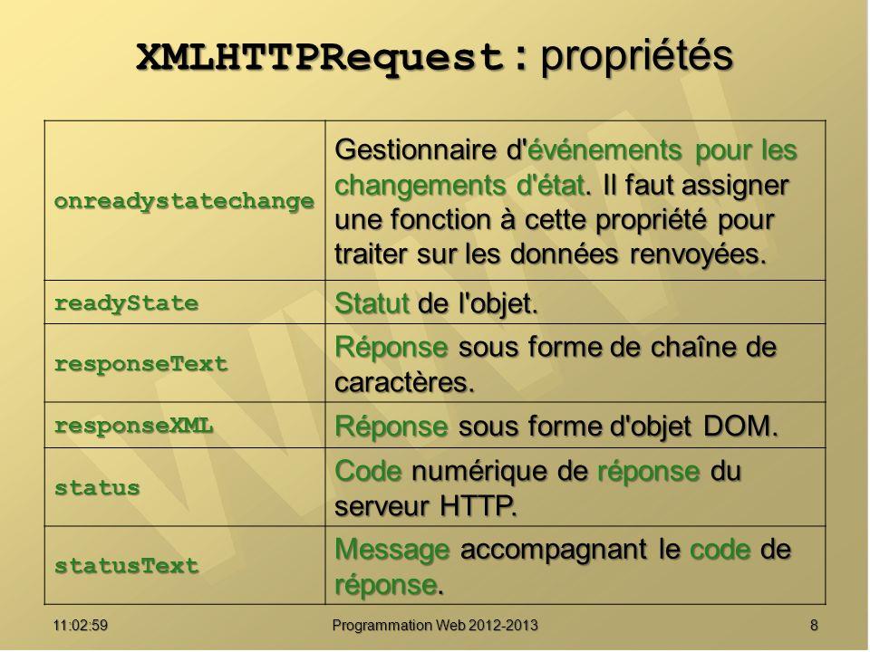 1911:04:45 Programmation Web 2012-2013 Changements d état de la requête Chaque changement d état de la requête engendre un événement Chaque changement d état de la requête engendre un événement L état de la requête est reflété par l état de l objet XMLHTTPRequest : propriété readyState L état de la requête est reflété par l état de l objet XMLHTTPRequest : propriété readyState 0 non initialisé 0 non initialisé 1 ouverture.