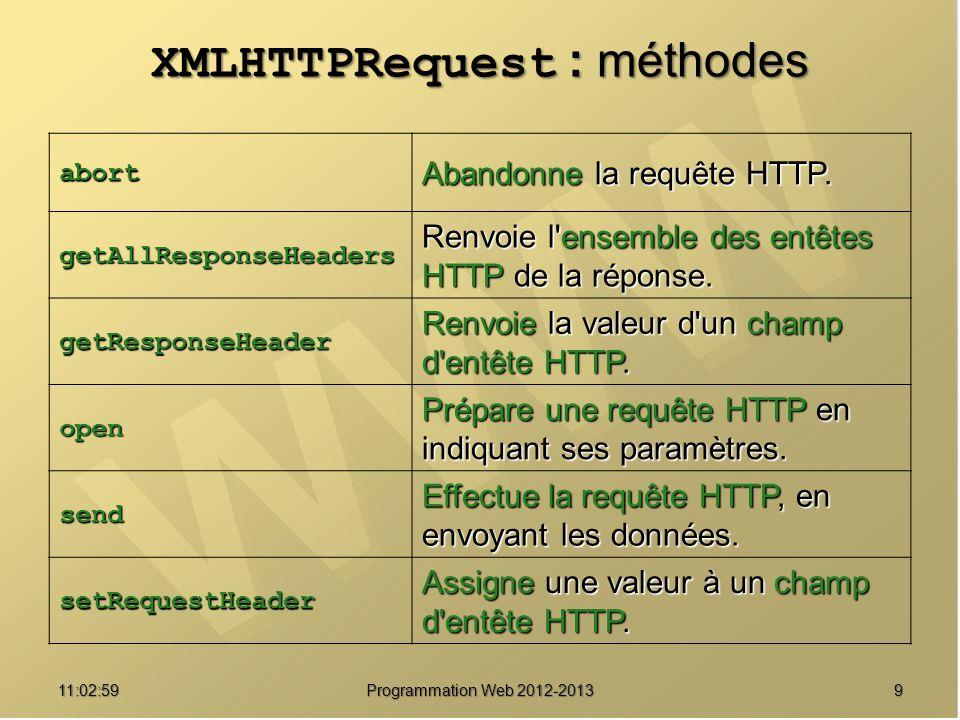 911:04:45 Programmation Web 2012-2013 abort Abandonne la requête HTTP. getAllResponseHeaders Renvoie l'ensemble des entêtes HTTP de la réponse. getRes