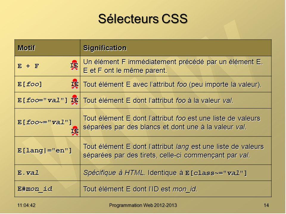 1411:06:28 Programmation Web 2012-2013 Sélecteurs CSS MotifSignification E + F Un élément F immédiatement précédé par un élément E.