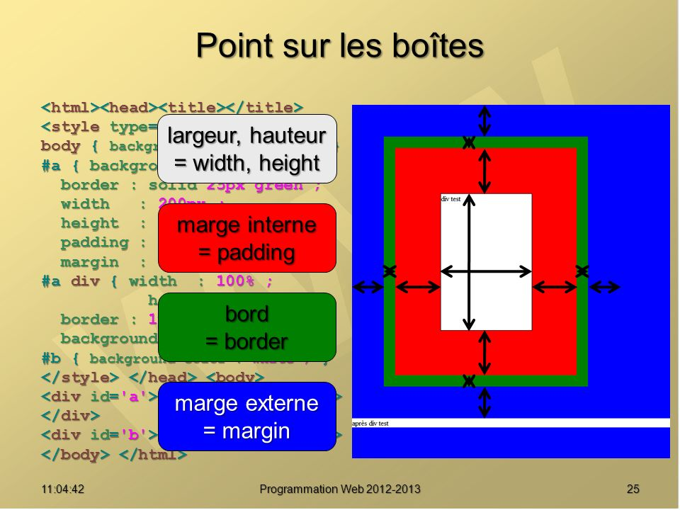 Point sur les boîtes body { background-color : blue ; } #a { background-color : red ; border : solid 25px green ; border : solid 25px green ; width :