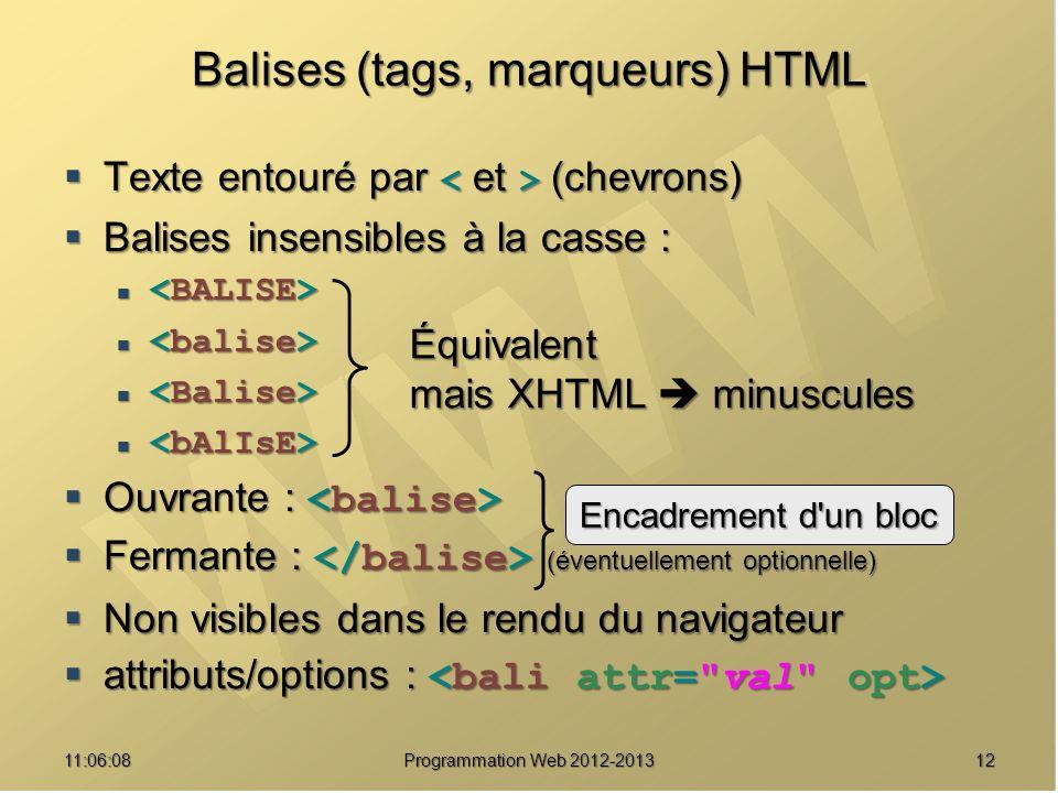 1211:07:59 Balises (tags, marqueurs) HTML Texte entouré par (chevrons) Texte entouré par (chevrons) Balises insensibles à la casse : Balises insensibles à la casse : Ouvrante : Ouvrante : Fermante : (éventuellement optionnelle) Fermante : (éventuellement optionnelle) Non visibles dans le rendu du navigateur Non visibles dans le rendu du navigateur attributs/options : attributs/options : Équivalent mais XHTML minuscules Encadrement d un bloc Programmation Web 2012-2013