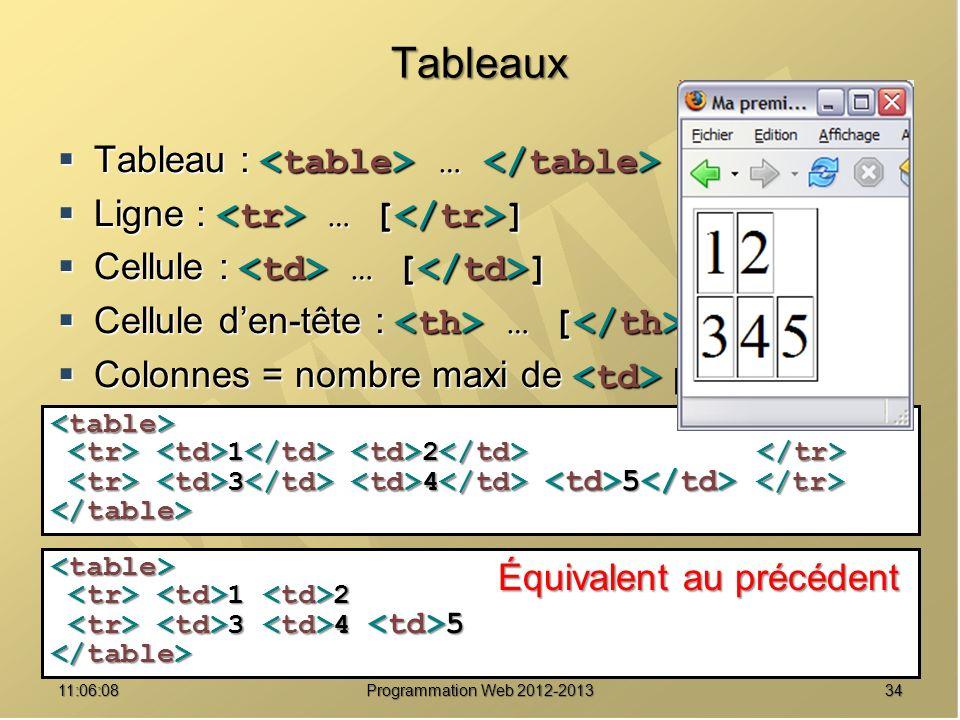 3411:07:59 Tableaux Tableau : … Tableau : … Ligne : … [ ] Ligne : … [ ] Cellule : … [ ] Cellule : … [ ] Cellule den-tête : … [ ] Cellule den-tête : … [ ] Colonnes = nombre maxi de par Colonnes = nombre maxi de par 1 2 1 2 3 4 5 3 4 5 1 2 1 2 3 4 5 3 4 5 Équivalent au précédent Programmation Web 2012-2013