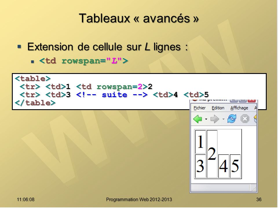3611:07:59 Tableaux « avancés » Extension de cellule sur L lignes : Extension de cellule sur L lignes : 1 2 1 2 3 4 5 3 4 5 Programmation Web 2012-201