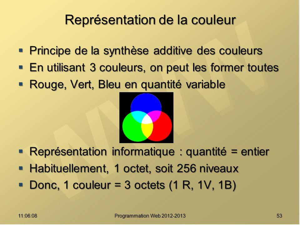 5311:07:59 Représentation de la couleur Principe de la synthèse additive des couleurs Principe de la synthèse additive des couleurs En utilisant 3 couleurs, on peut les former toutes En utilisant 3 couleurs, on peut les former toutes Rouge, Vert, Bleu en quantité variable Rouge, Vert, Bleu en quantité variable Représentation informatique : quantité = entier Représentation informatique : quantité = entier Habituellement, 1 octet, soit 256 niveaux Habituellement, 1 octet, soit 256 niveaux Donc, 1 couleur = 3 octets (1 R, 1V, 1B) Donc, 1 couleur = 3 octets (1 R, 1V, 1B) Programmation Web 2012-2013
