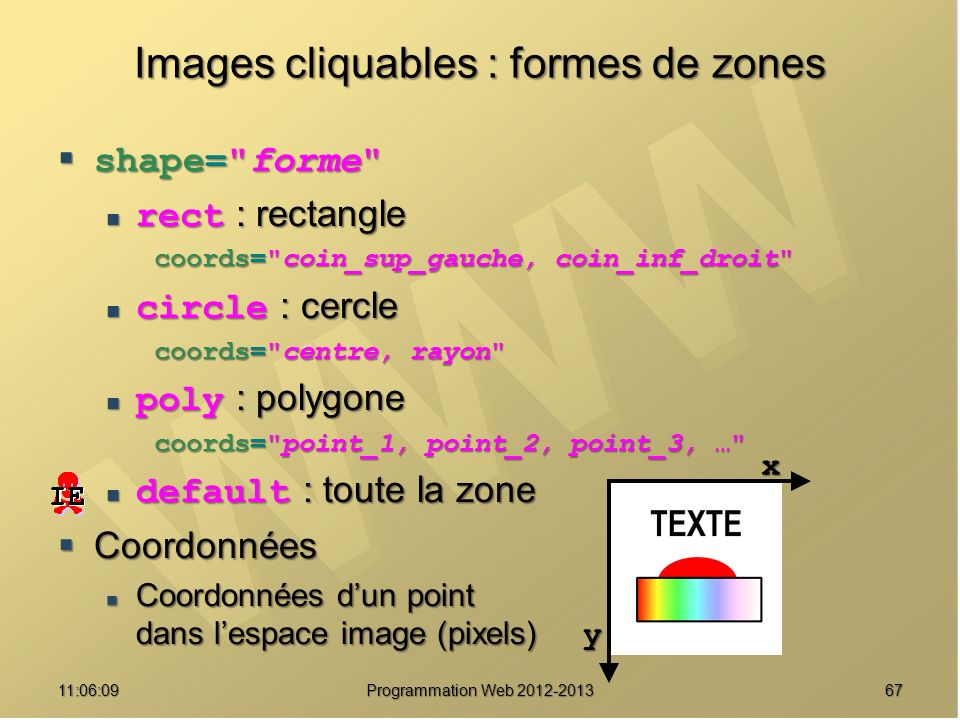 6711:07:59 Images cliquables : formes de zones shape= forme shape= forme rect : rectangle rect : rectangle coords= coin_sup_gauche, coin_inf_droit coords= coin_sup_gauche, coin_inf_droit circle : cercle circle : cercle coords= centre, rayon poly : polygone poly : polygone coords= point_1, point_2, point_3, … coords= point_1, point_2, point_3, … default : toute la zone default : toute la zone Coordonnées Coordonnées Coordonnées dun point dans lespace image (pixels) Coordonnées dun point dans lespace image (pixels) x y Programmation Web 2012-2013