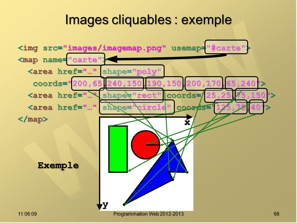 6811:07:59 Images cliquables : exemple <area href= … shape= poly <area href= … shape= poly coords= 200,65,240,150,190,150,200,170,65,240 > coords= 200,65,240,150,190,150,200,170,65,240 > x y Exemple Programmation Web 2012-2013