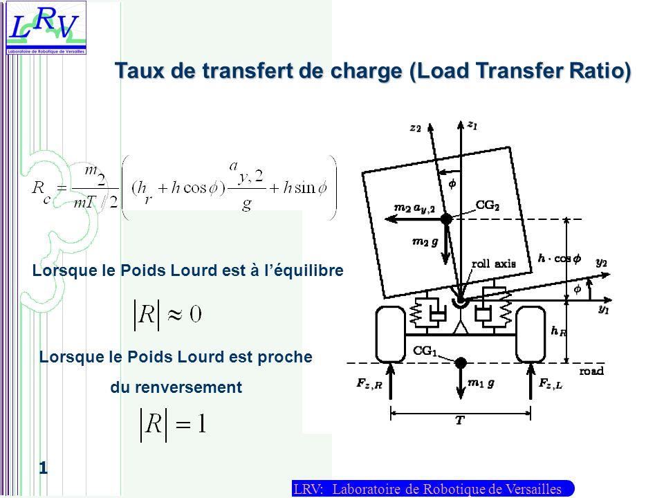 LRV: Laboratoire de Robotique de Versailles 1 Taux de transfert de charge (Load Transfer Ratio) Lorsque le Poids Lourd est à léquilibre Lorsque le Poi