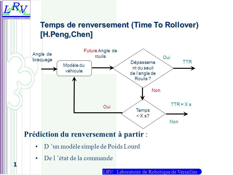 LRV: Laboratoire de Robotique de Versailles 1 Temps de renversement (Time To Rollover) [H.Peng,Chen] Angle de braquage Temps < X s? TTR Oui Non Dépass