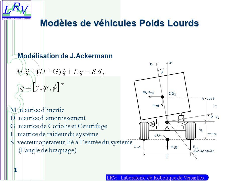 LRV: Laboratoire de Robotique de Versailles 1 Modèles de véhicules Poids Lourds Modélisation de J.Ackermann route y2y2 y1y1 Axe de roulis h. cos CG 1