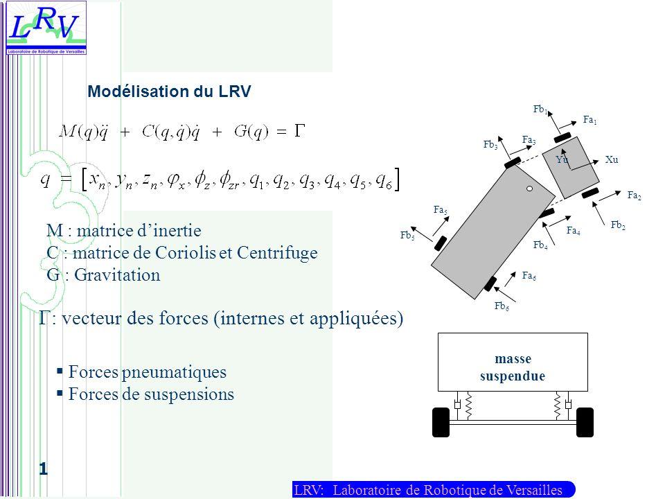 LRV: Laboratoire de Robotique de Versailles 1 Modélisation du LRV M : matrice dinertie C : matrice de Coriolis et Centrifuge G : Gravitation : vecteur