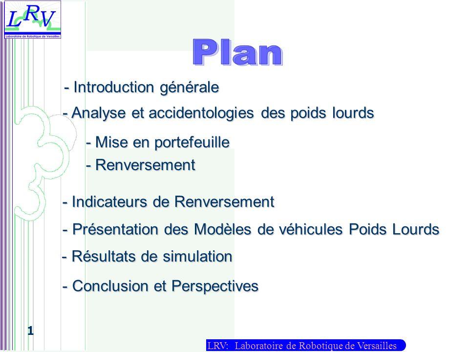 LRV: Laboratoire de Robotique de Versailles 1 Introduction Types daccidents : Renversement Mise en porte-feuille Tués/an 33% des accidents du type véhicule seul 61% Renversement 6% Mise en porte-feuille