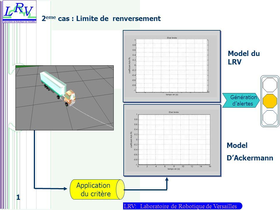 LRV: Laboratoire de Robotique de Versailles 1 2 eme cas : Limite de renversement Application du critère Génération dalertes Model DAckermann Model du