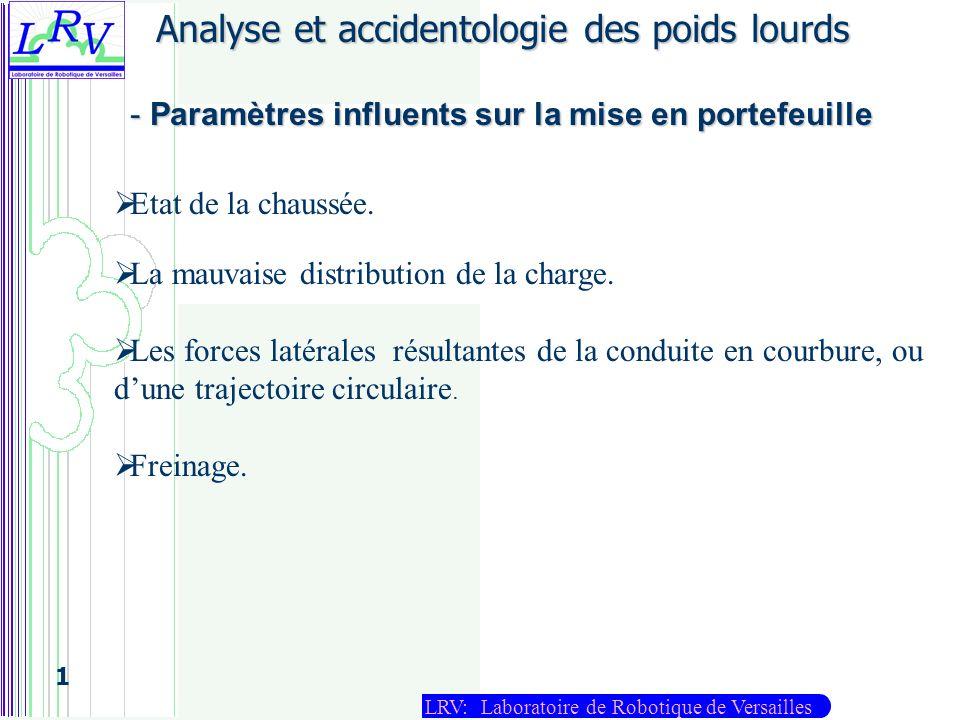 LRV: Laboratoire de Robotique de Versailles 1 - Paramètres influents sur la mise en portefeuille - Paramètres influents sur la mise en portefeuille Et