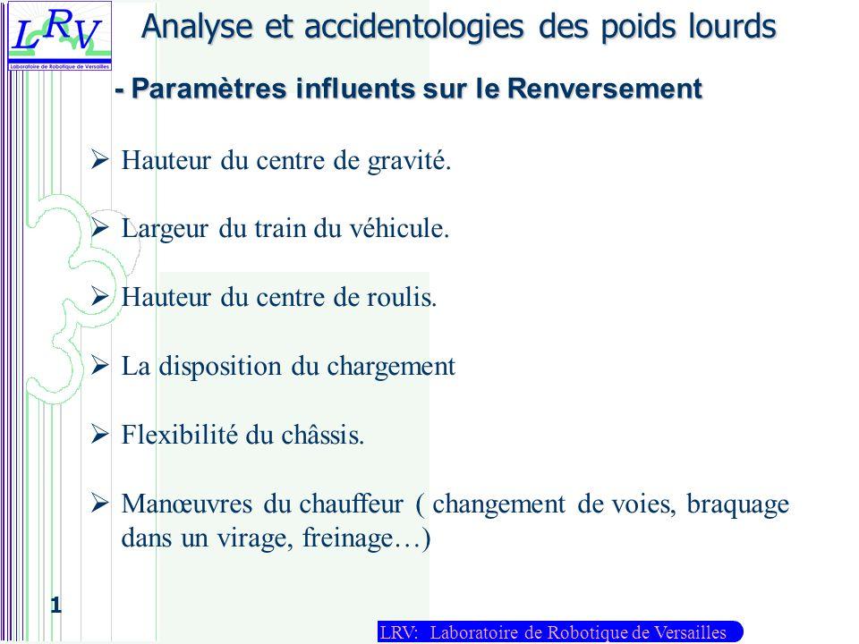LRV: Laboratoire de Robotique de Versailles 1 - Paramètres influents sur le Renversement Hauteur du centre de gravité. Largeur du train du véhicule. H