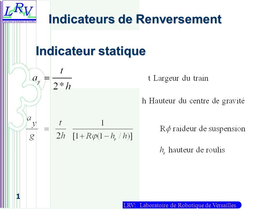 LRV: Laboratoire de Robotique de Versailles 1 Résultats de lapplication de la DRM Sur une trajectoire chicane 180246810121416 -0.2 0 0.2 0.4 0.6 0.8 1 1.2 temps en (s) 024681012141618 0 0.1 0.2 0.3 0.4 0.5 0.6 0.7 0.8 0.9 1 temps en (s) DRM Energie potentielle DRM Energie cinétique 1 er cas : Non renversement DRM 567891011 -0.01 -0.005 0 0.005 0.01 0.015
