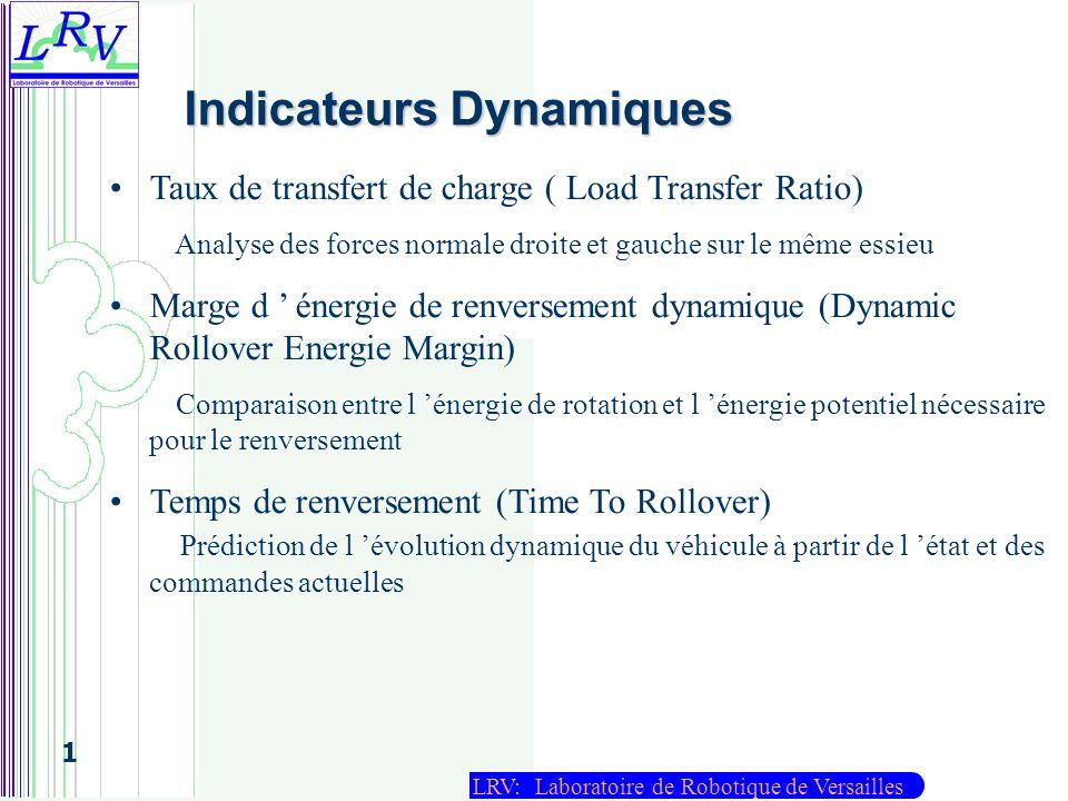 LRV: Laboratoire de Robotique de Versailles 1 Indicateurs Dynamiques Taux de transfert de charge ( Load Transfer Ratio) Analyse des forces normale dro