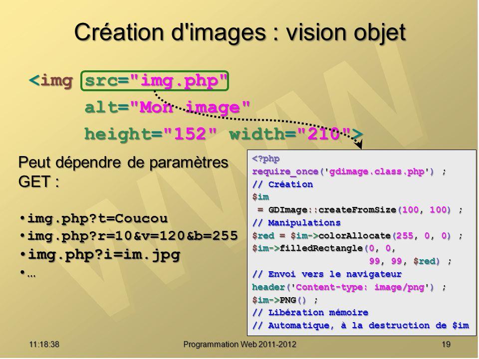 1911:20:16 Création d images : vision objet <img src= img.php alt= Mon image alt= Mon image height= 152 width= 210 > height= 152 width= 210 > < php require_once( gdimage.class.php ) ; // Création $im = GDImage::createFromSize(100, 100) ; = GDImage::createFromSize(100, 100) ; // Manipulations $red = $im->colorAllocate(255, 0, 0) ; $im->filledRectangle(0, 0, 99, 99, $red) ; 99, 99, $red) ; // Envoi vers le navigateur header( Content-type: image/png ) ; $im->PNG() ; // Libération mémoire // Automatique, à la destruction de $im Peut dépendre de paramètres GET : img.php t=Coucouimg.php t=Coucou img.php r=10&v=120&b=255img.php r=10&v=120&b=255 img.php i=im.jpgimg.php i=im.jpg …
