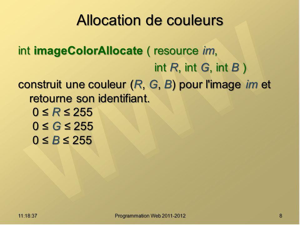 911:20:16 Programmation Web 2011-2012 Allocation de couleurs int imageColorAllocateAlpha ( resource im, int R, int G, int B, int A ) int R, int G, int B, int A ) construit une couleur (R, G, B, A) pour l image im et retourne son identifiant.