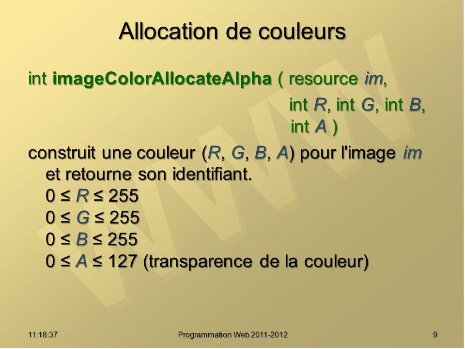 Comparaison non objet / objet 2011:20:16 Programmation Web 2011-2012 <?php // Création $im = imageCreate(100, 100) ; // Manipulations $red = imageColorAllocate($im, 255, 0, 0) ; 255, 0, 0) ; imageFilledRectangle($im, 0, 0, 99, 99, $red) ; 99, 99, $red) ; // Envoi vers le navigateur header( Content-Type: image/png ) ; imagePNG($im) ; // Libération mémoire imageDestroy($im) ; <?php require_once( gdimage.class.php ) ; // Création $im = GDImage::createFromSize(100, 100) ; = GDImage::createFromSize(100, 100) ; // Manipulations $red = $im->colorAllocate(255, 0, 0) ; $im->filledRectangle(0, 0, 99, 99, $red) ; 99, 99, $red) ; // Envoi vers le navigateur header( Content-type: image/png ) ; $im->PNG() ; // Libération mémoire // Automatique, à la destruction de $im
