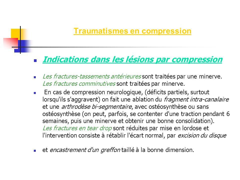 Indications dans les lésions par compression Les fractures-tassements antérieures sont traitées par une minerve. Les fractures comminutives sont trait