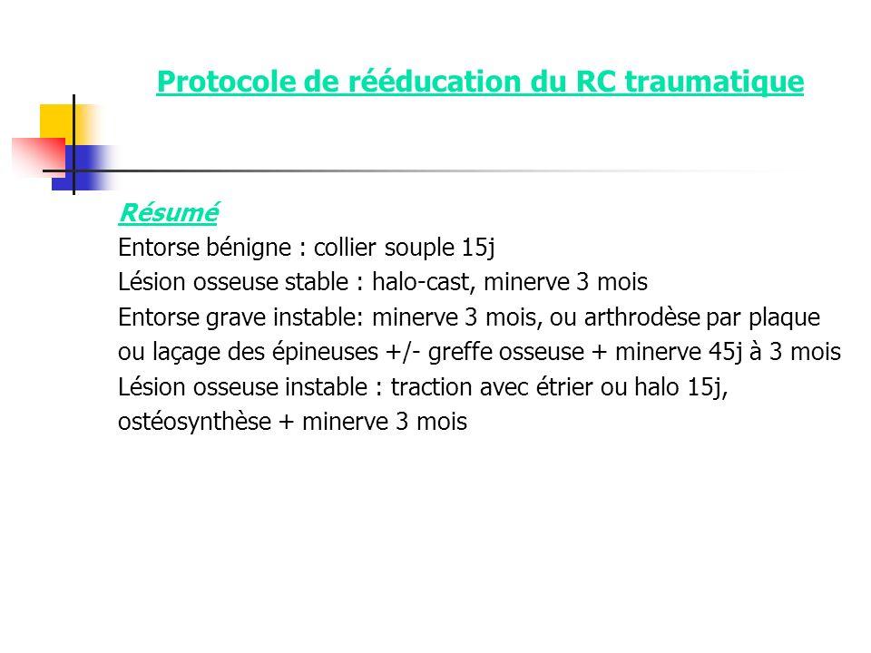 Protocole de rééducation du RC traumatique Résumé Entorse bénigne : collier souple 15j Lésion osseuse stable : halo-cast, minerve 3 mois Entorse grave