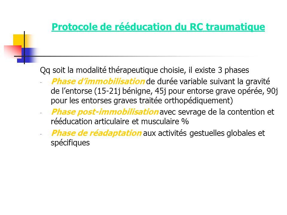 Protocole de rééducation du RC traumatique Qq soit la modalité thérapeutique choisie, il existe 3 phases - Phase dimmobilisation de durée variable sui