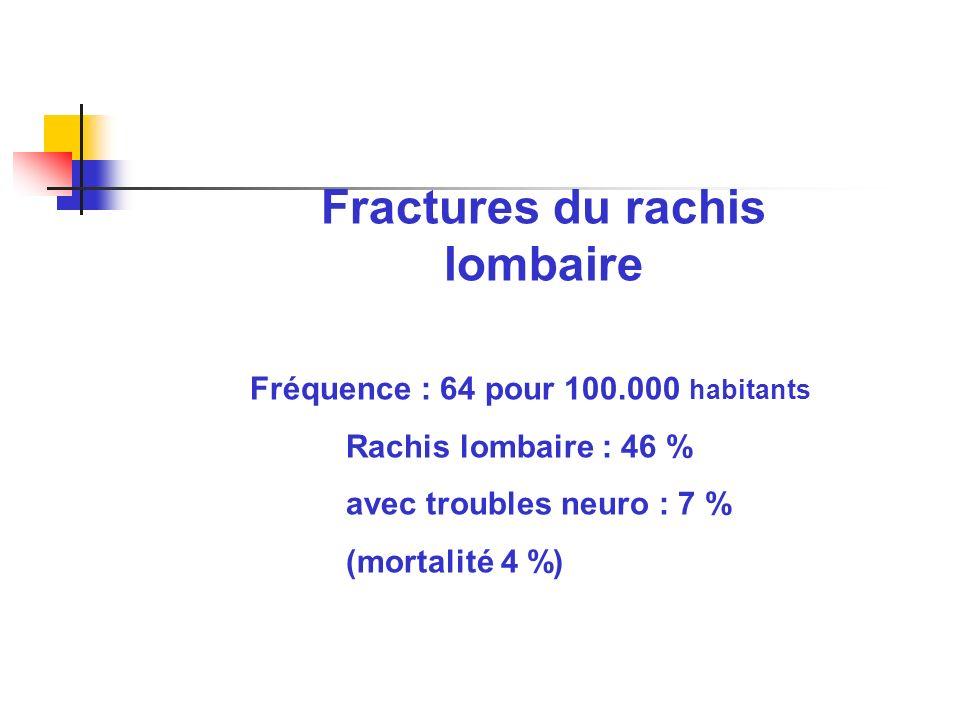 Fractures du rachis lombaire Fréquence : 64 pour 100.000 habitants Rachis lombaire : 46 % avec troubles neuro : 7 % (mortalité 4 %)
