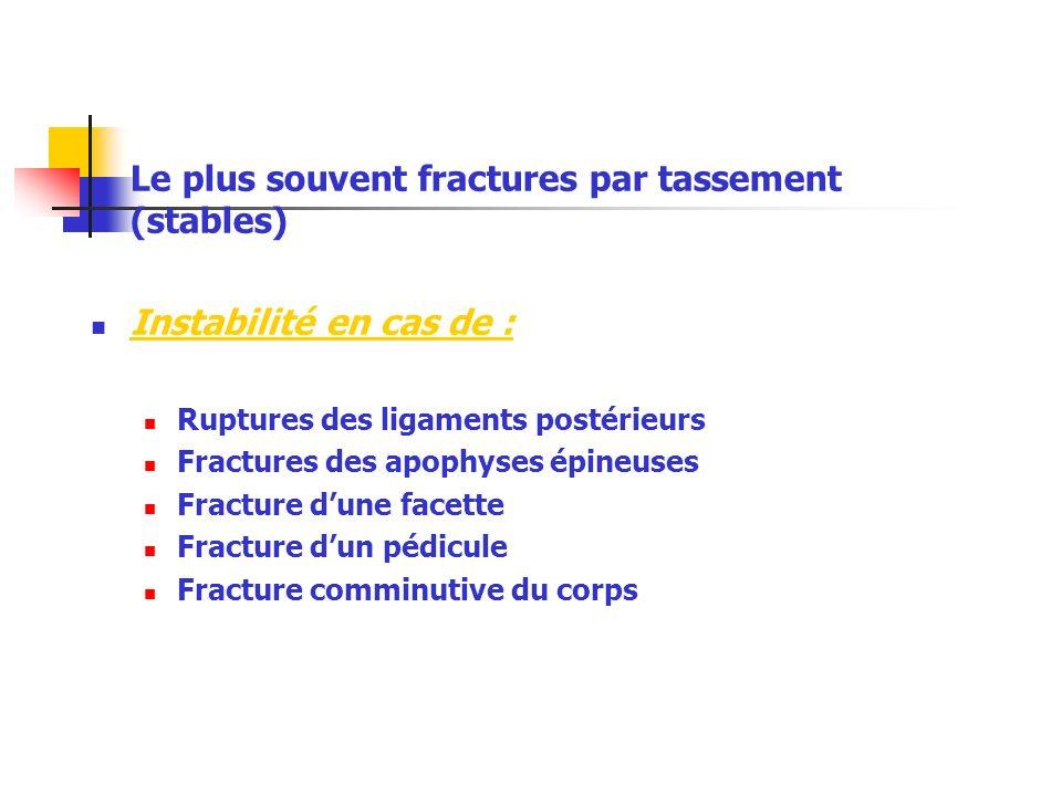 Le plus souvent fractures par tassement (stables) Instabilité en cas de : Ruptures des ligaments postérieurs Fractures des apophyses épineuses Fractur