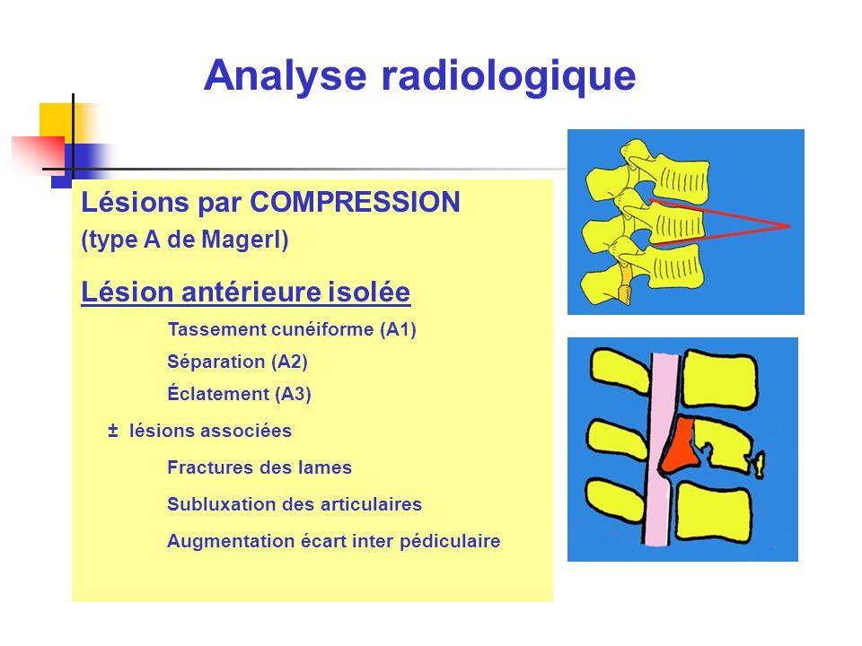 Lésions par COMPRESSION (type A de Magerl) Lésion antérieure isolée Tassement cunéiforme (A1) Séparation (A2) Éclatement (A3) ± lésions associées Frac