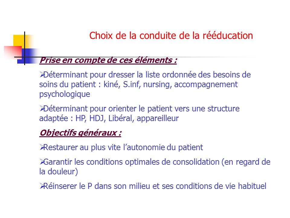 Choix de la conduite de la rééducation Prise en compte de ces éléments : Déterminant pour dresser la liste ordonnée des besoins de soins du patient :