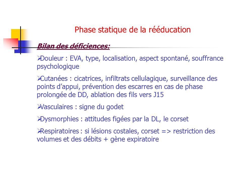Phase statique de la rééducation Bilan des déficiences: Douleur : EVA, type, localisation, aspect spontané, souffrance psychologique Cutanées : cicatr