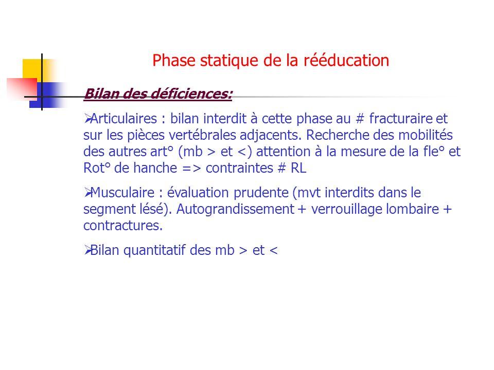 Phase statique de la rééducation Bilan des déficiences: Articulaires : bilan interdit à cette phase au # fracturaire et sur les pièces vertébrales adj