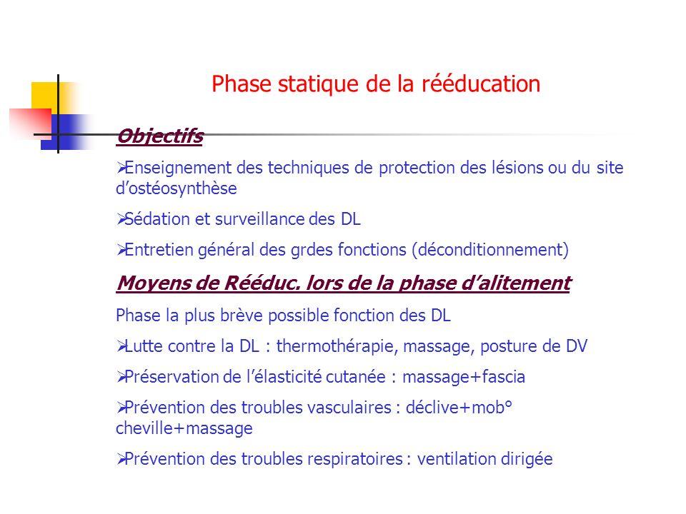 Phase statique de la rééducation Objectifs Enseignement des techniques de protection des lésions ou du site dostéosynthèse Sédation et surveillance de