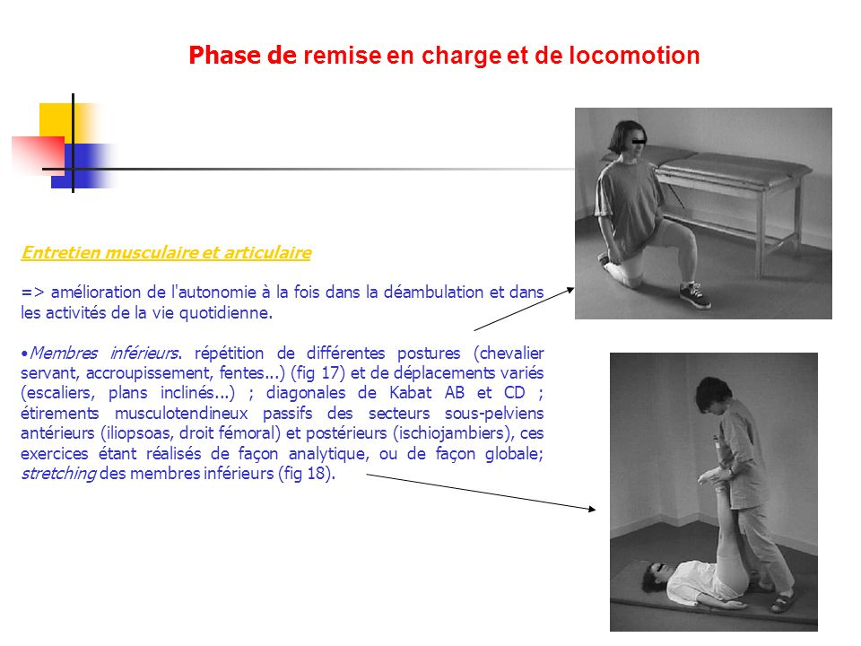 Entretien musculaire et articulaire => amélioration de l'autonomie à la fois dans la déambulation et dans les activités de la vie quotidienne. Membres