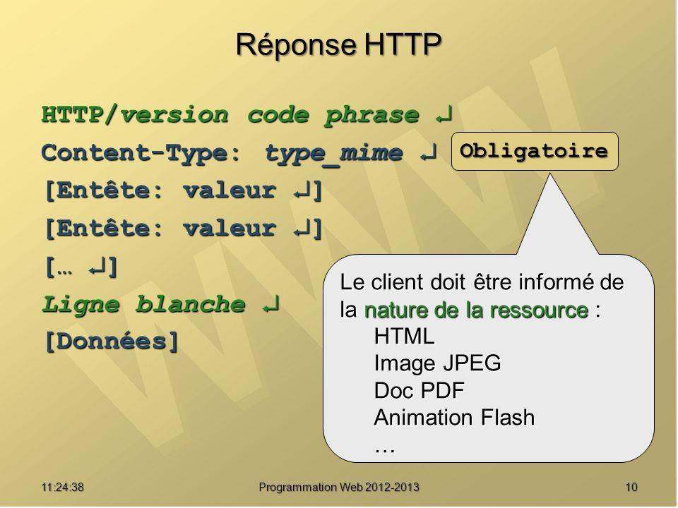 1011:26:40 Programmation Web 2012-2013 Réponse HTTP HTTP/version code phrase HTTP/version code phrase Content-Type: type_mime Content-Type: type_mime