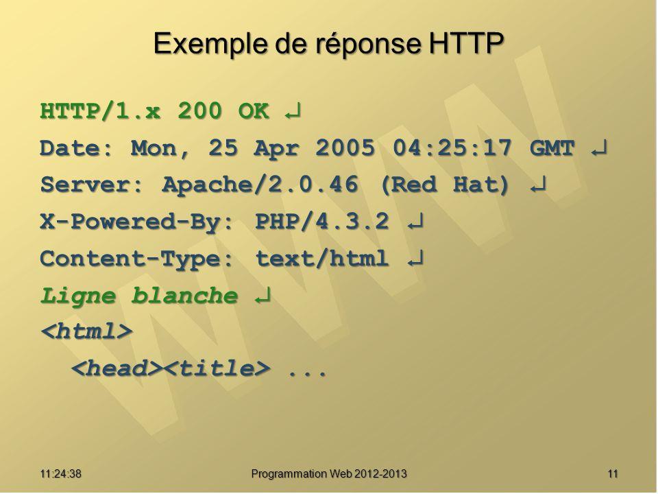 1111:26:40 Programmation Web 2012-2013 Exemple de réponse HTTP HTTP/1.x 200 OK HTTP/1.x 200 OK Date: Mon, 25 Apr 2005 04:25:17 GMT Date: Mon, 25 Apr 2