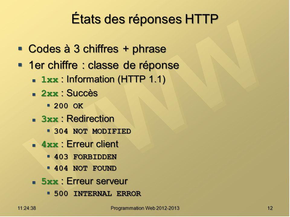 1211:26:40 Programmation Web 2012-2013 États des réponses HTTP Codes à 3 chiffres + phrase Codes à 3 chiffres + phrase 1er chiffre : classe de réponse